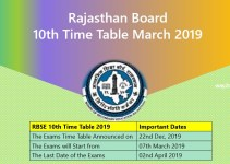 Rajasthan 10th Board Time Table March 2019