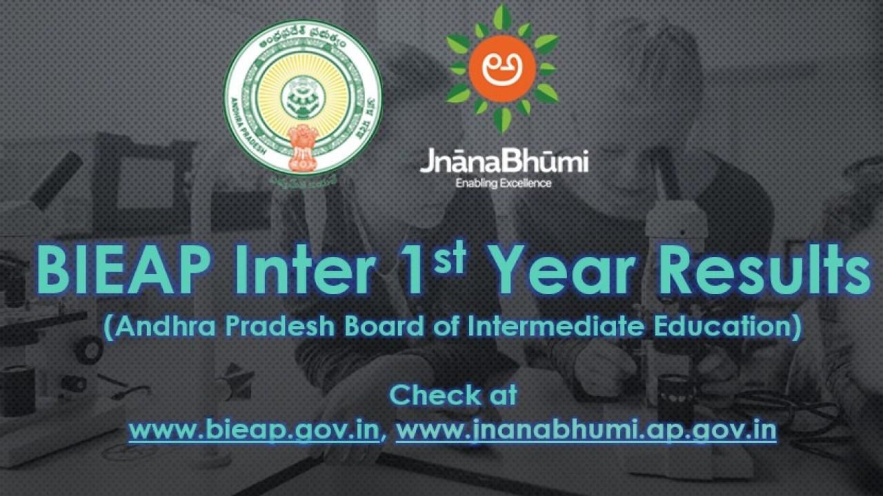 Ts inter results 2020 manabadi