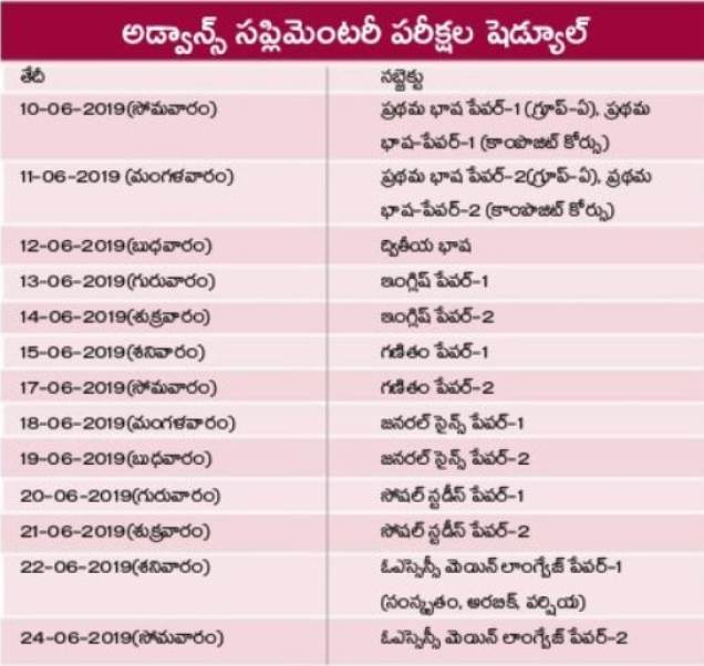TS 10th Supplementary Time Table Download 2019