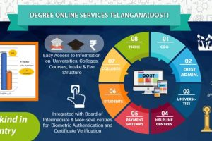 TS DOST Notification - Degree Online Services Telangana