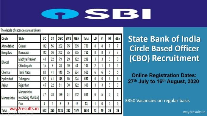 SBI Circle Based Officer Notification 2020