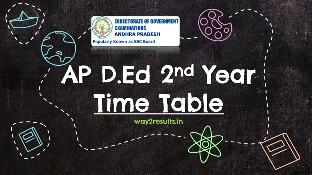 AP D.Ed 2nd Year Time Table