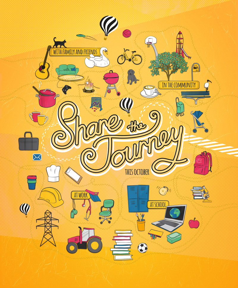 Yellow Share the journey poster with meandering footsteps going in an out of every day activities