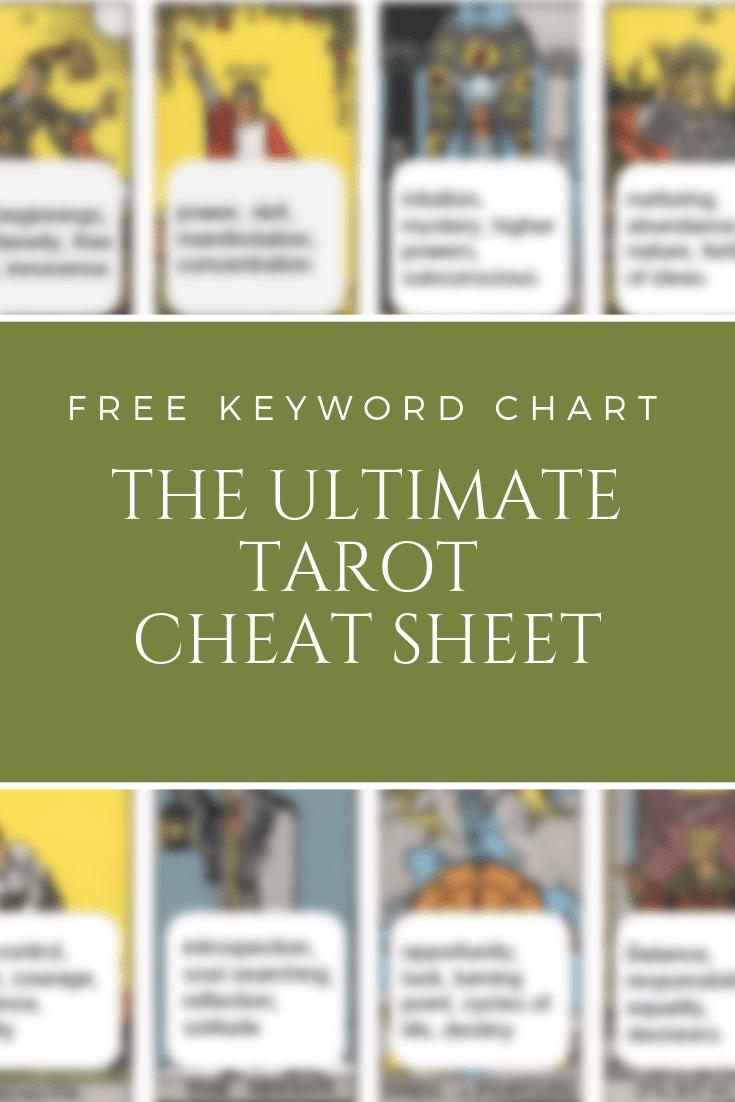 image about Printable Tarot Cheat Sheet called Assert Your Cost-free Tarot Key phrase Chart - Wayfinder Tarot