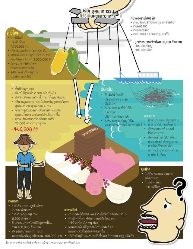infographic rz
