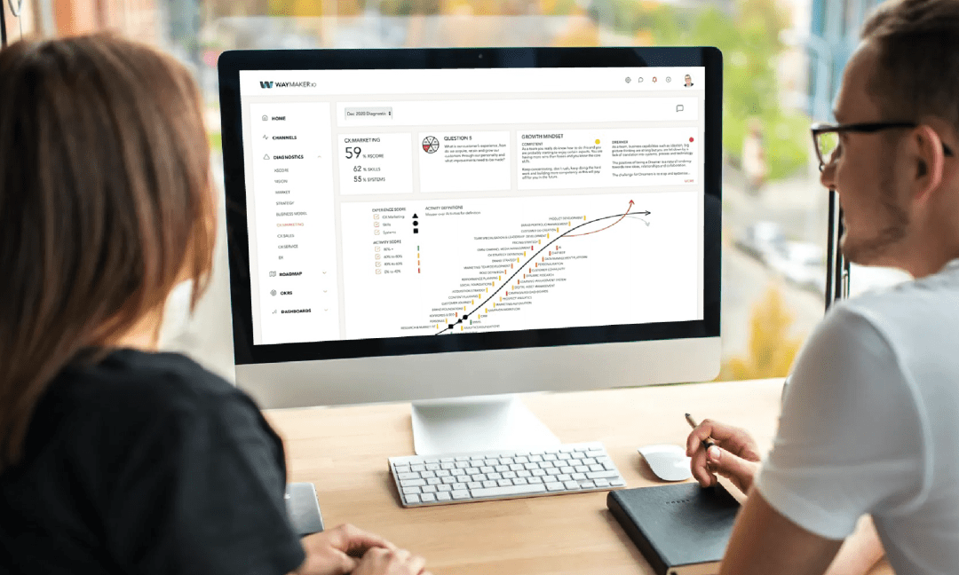 Learn Waymaker's Experience Curve