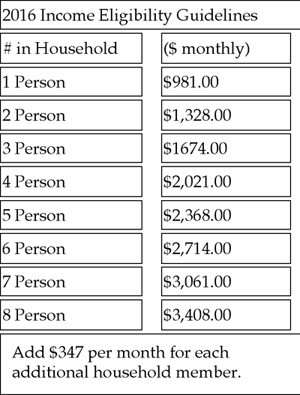 2016 Income Eligibility Guidelines