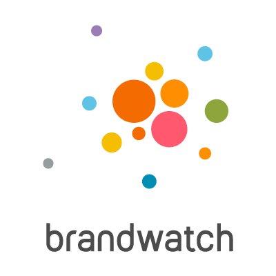 Brand Watch