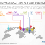 Nuclear Weapons: Who Has What at a Glance