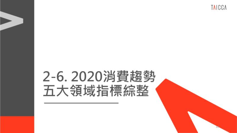 2020年文化內容消費趨勢調查0326 page 0032