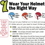 Wear your helmet the right way
