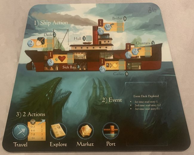 Sleeping Gods Ship Board