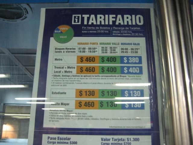 Tarifário do metrô