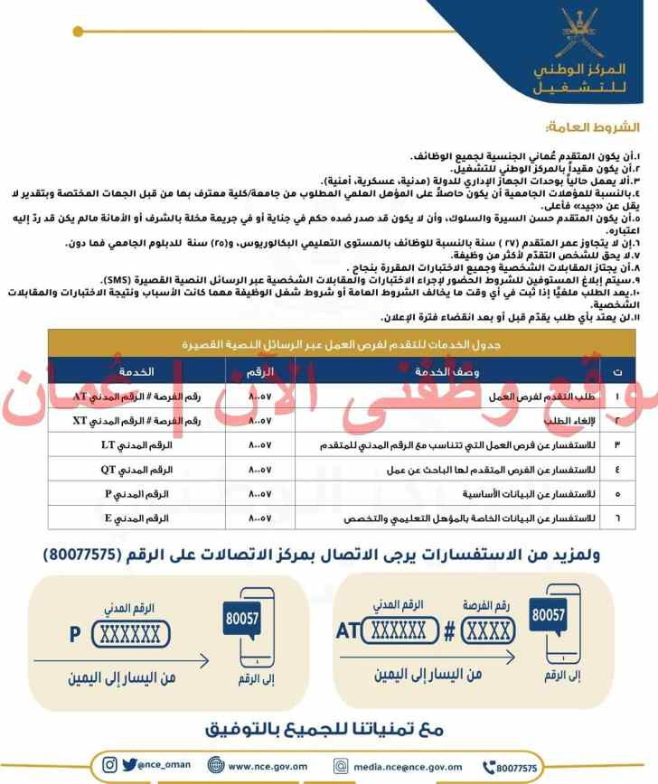 وظائف المركز الوطني للتشغيل اعلان رقم (6)