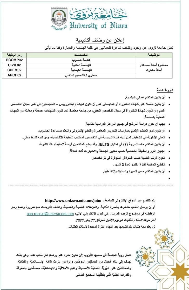 وظائف جامعة نزوي في سلطنة عمان