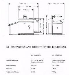 gbc wiring diagram [ 931 x 1280 Pixel ]
