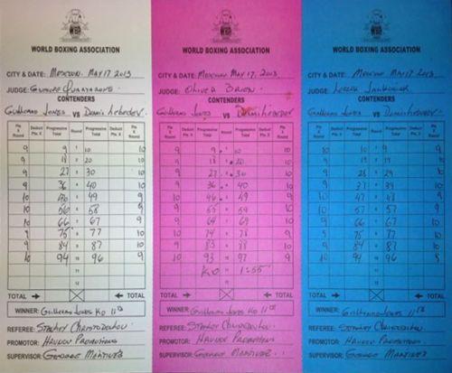 WBA Cruiserweight Scorecards and Analisys
