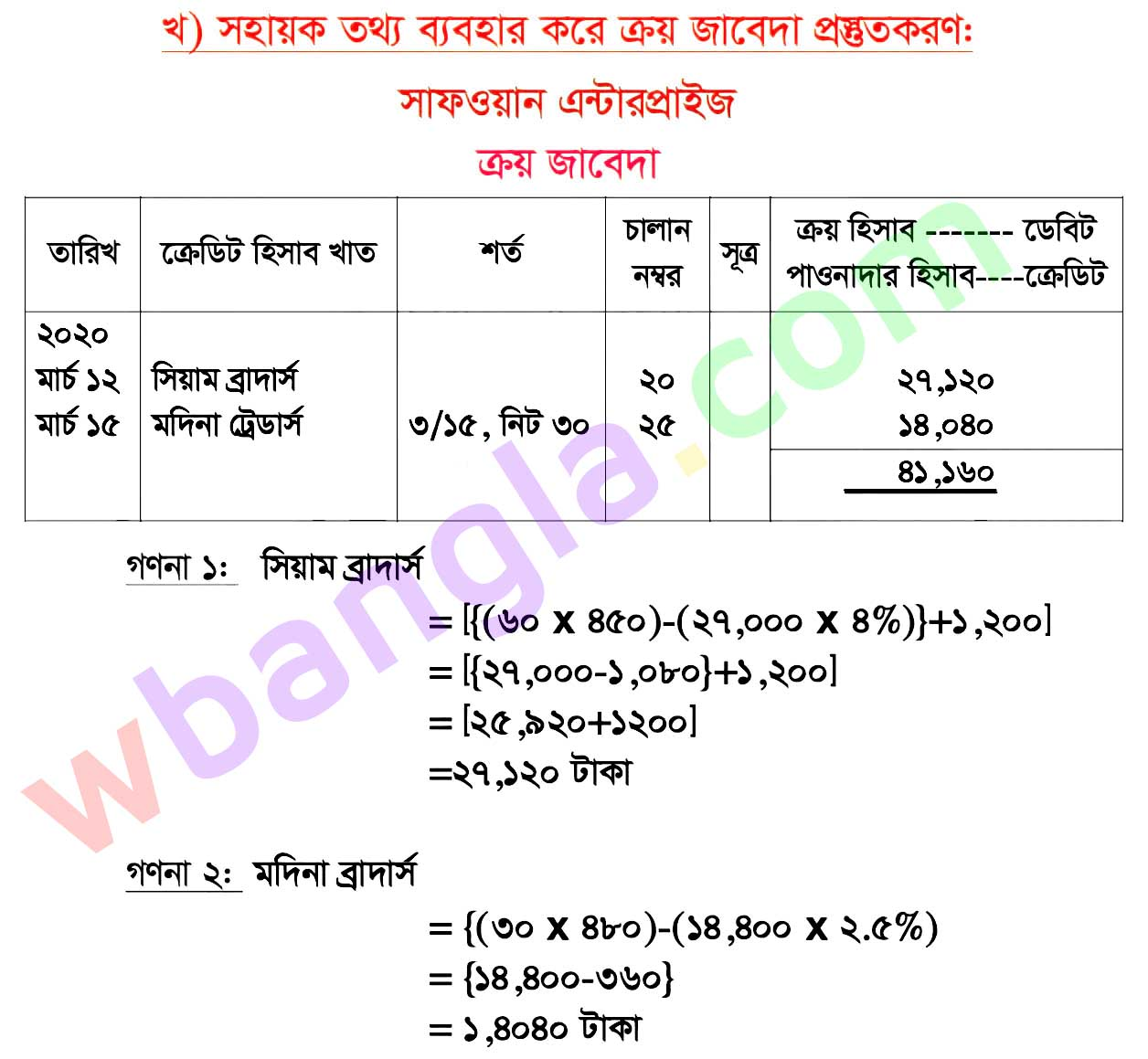 ssc accounting answer 2