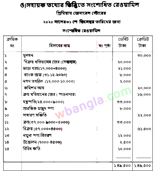 HSC GENERAL ACCOUNTING 1ST PAPER ASSIGNEMNT FOR 7TH WEEK SOLUTION