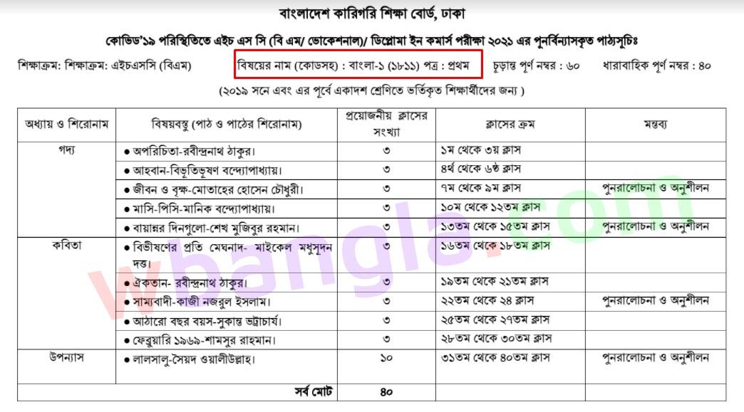 bm bangla 1st paper 1