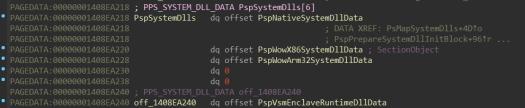 PspSystemDlls (x64)