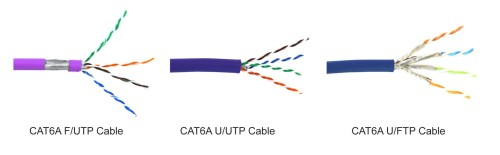 small resolution of additional benefits of a shielded cat 6a solution