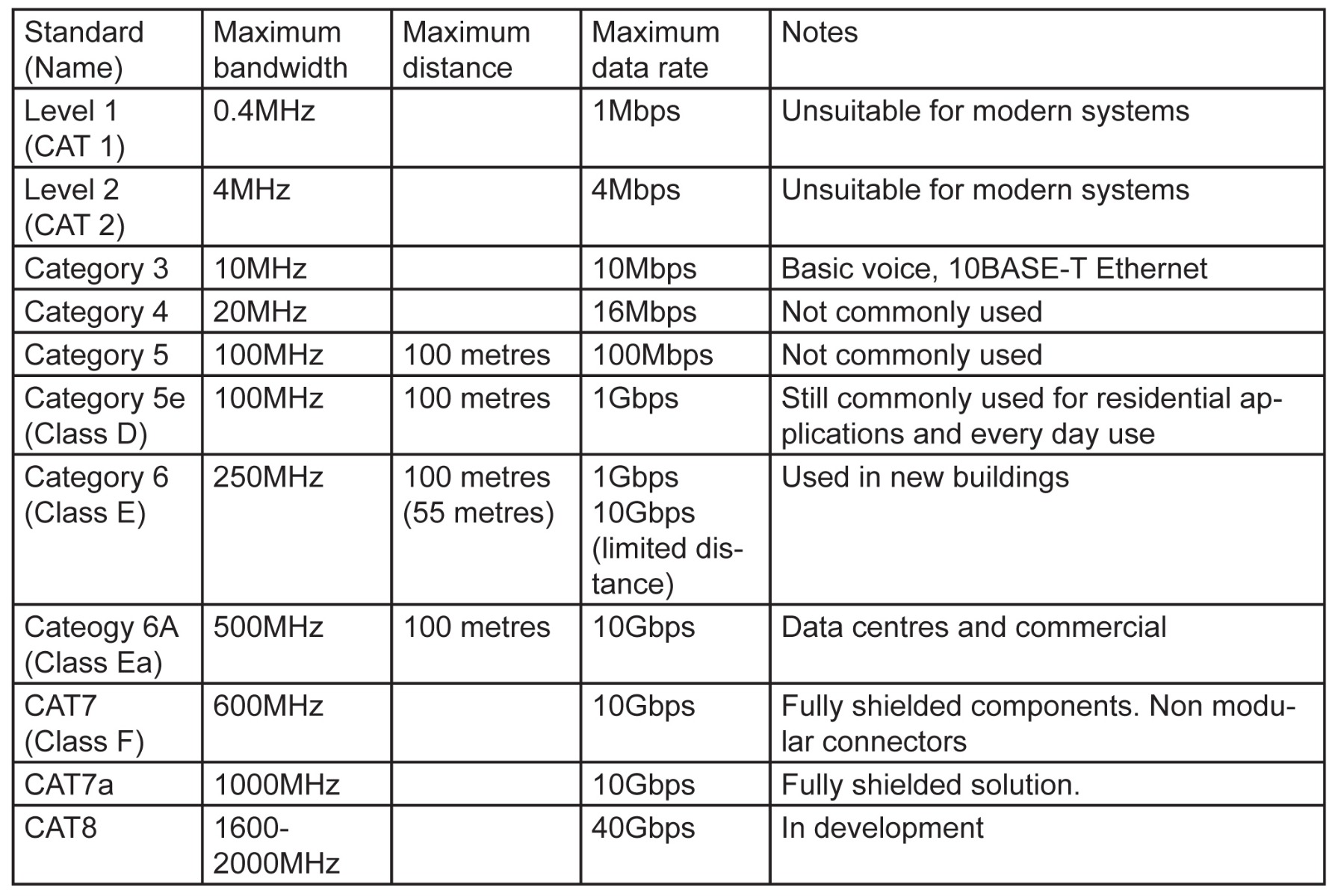 hight resolution of comparison of cat6 vs cat6a cabling