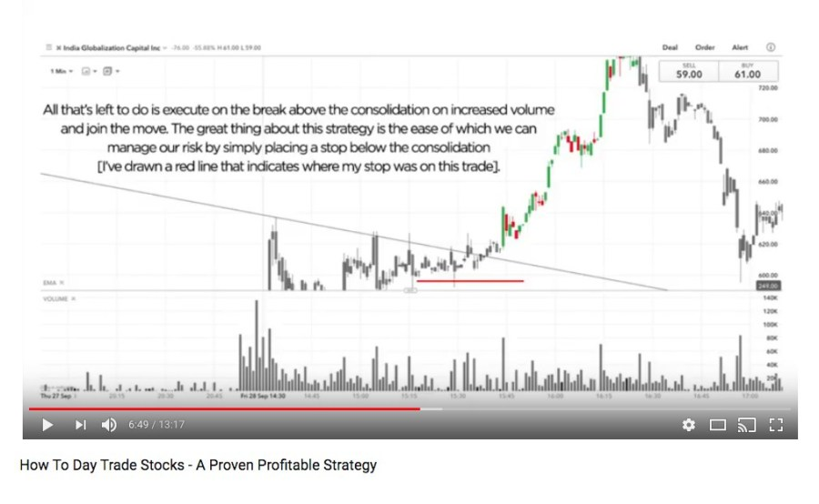 how-to-day-trade-stocks-a-proven-profitable-strategy.jpg