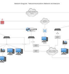 network diagram what is a network diagram [ 1314 x 665 Pixel ]