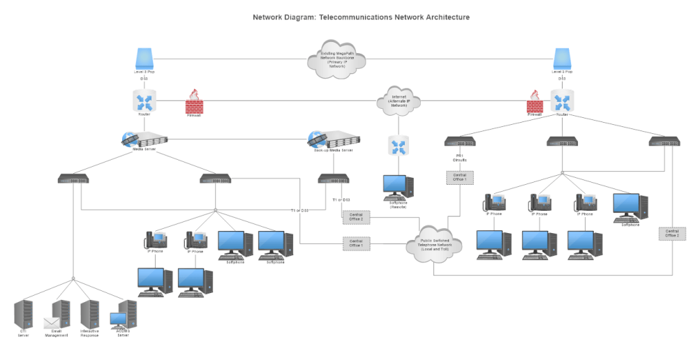 medium resolution of network diagram what is a network diagram