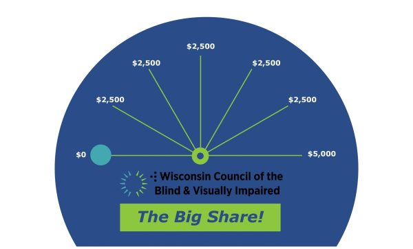 A thermometer with Council's logo, The Big Share! And amounts from $0 to $5,000.