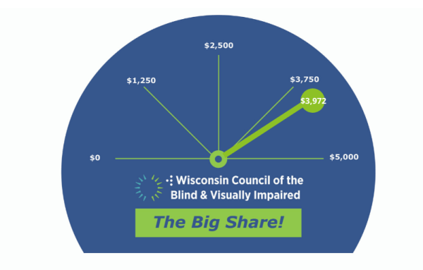 Fundraising thermometer showing WCBVI raised $3,972 during The Big Share.