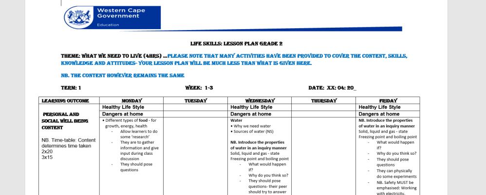 medium resolution of LIFE SKILLS: Lesson Plan Grade 2 Term 1 week 1-3   WCED ePortal