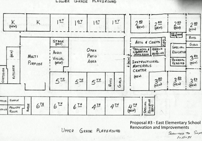 Miscellaneous 1970-1971 Items from East Elementary School