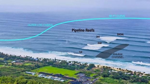 picos do mundial de surf - pipeline