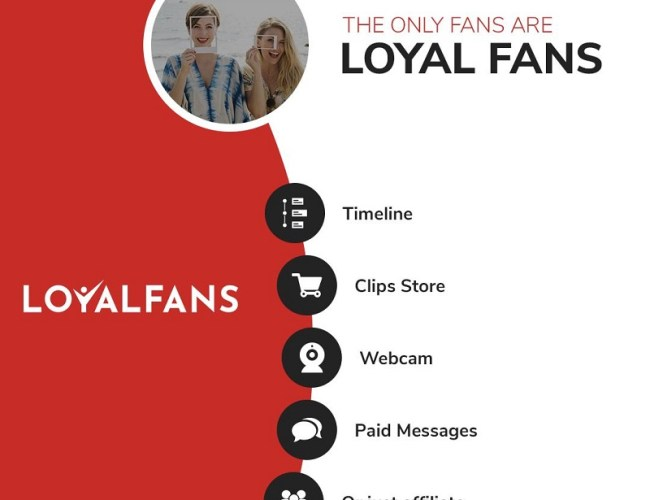 LoyalFans Video Store Goes Live