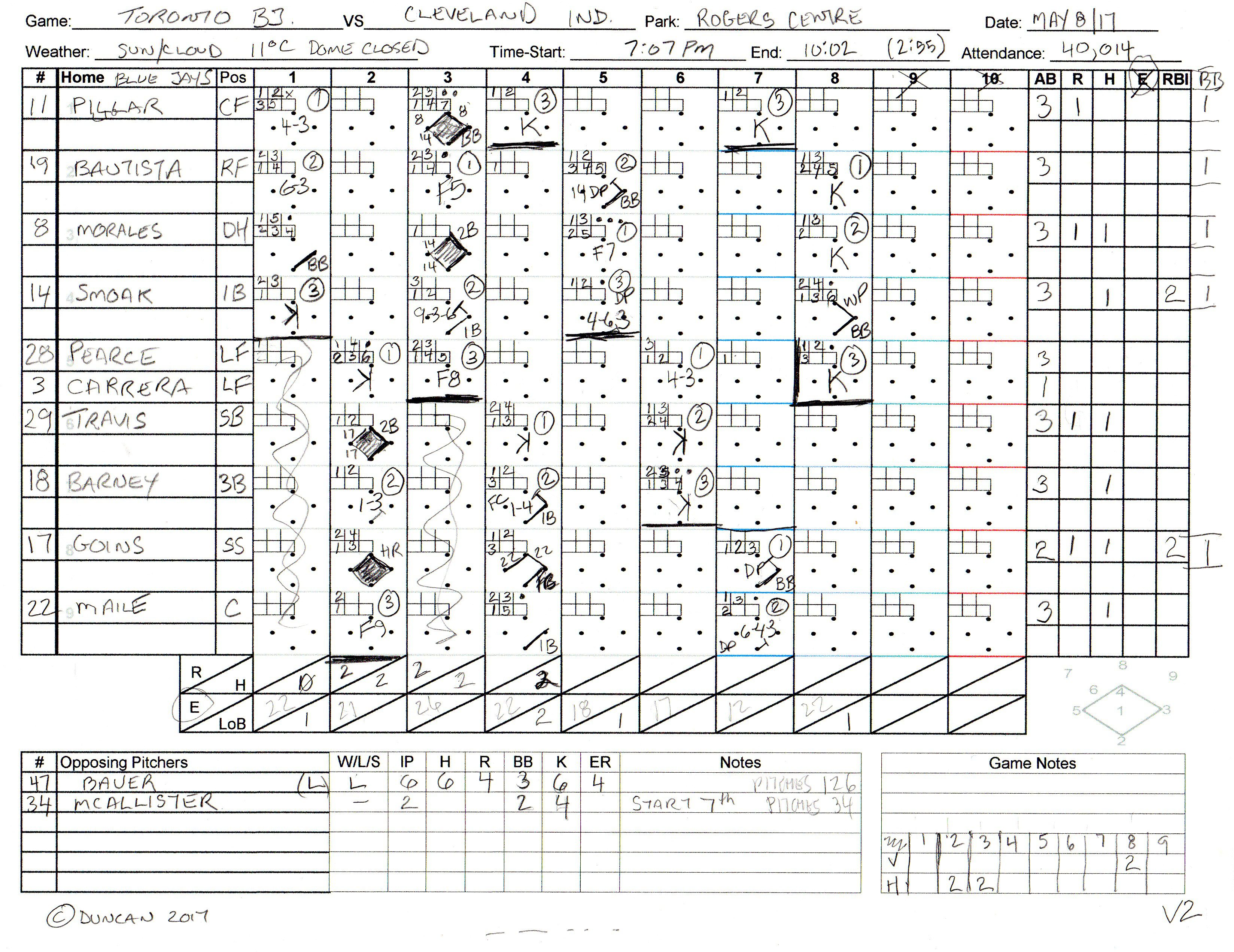 Free Baseball Scorecard-download