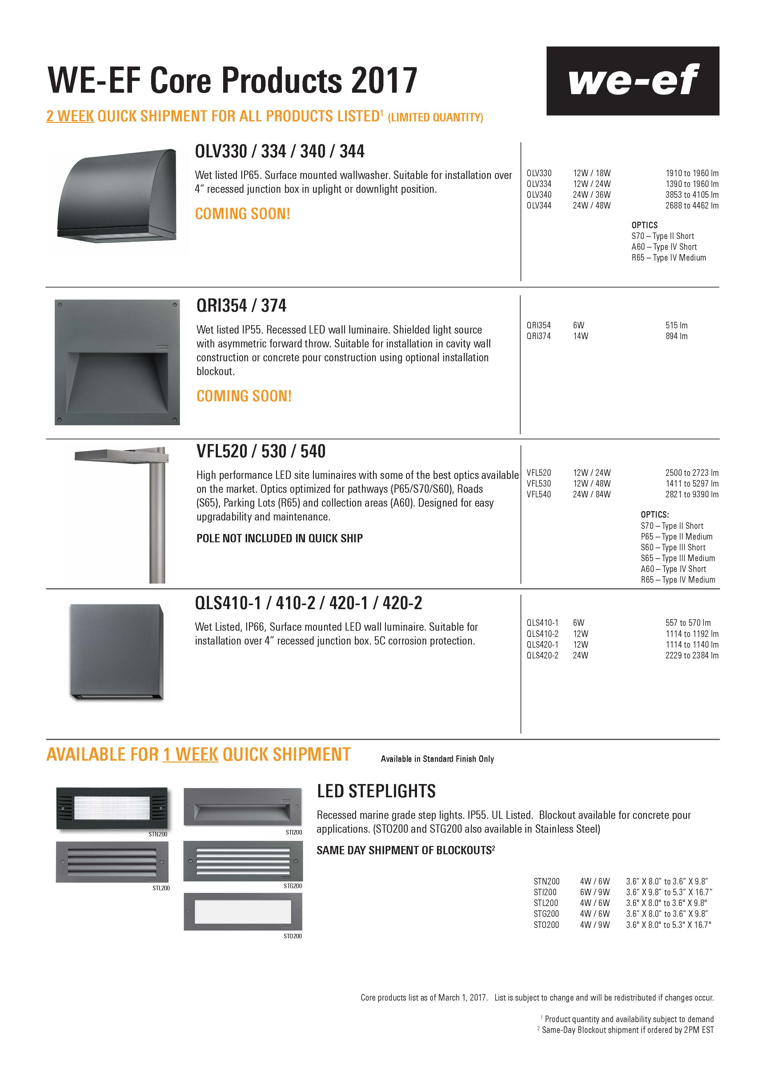 2017 Core Products_wopricing_final_Page_2