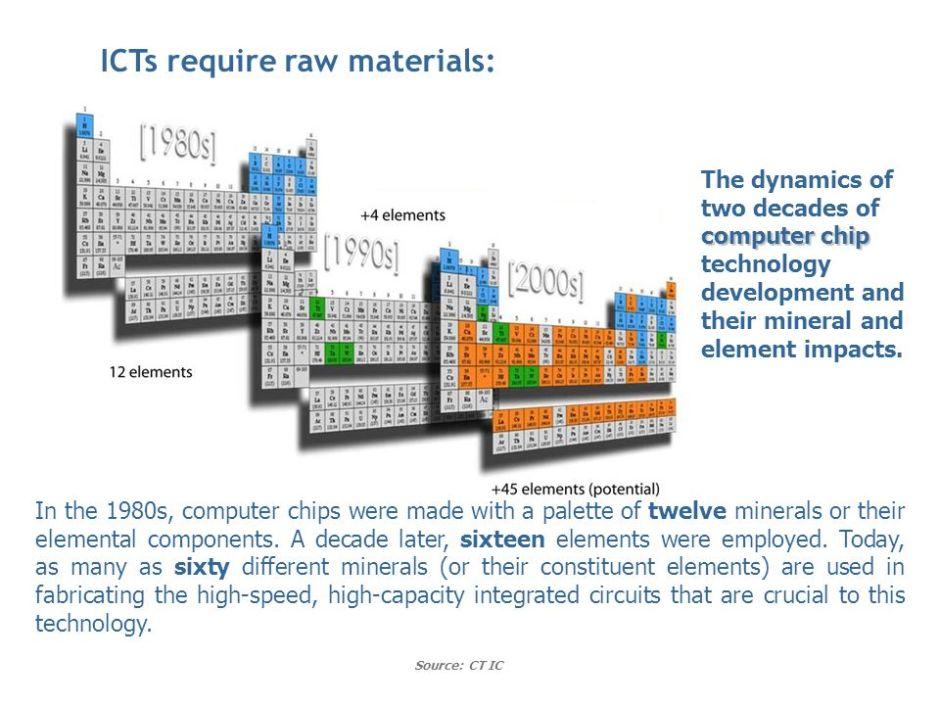 slide_9materials