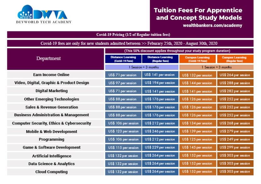DWTA DevWorld Tech Academy Tuition Fees covid 19