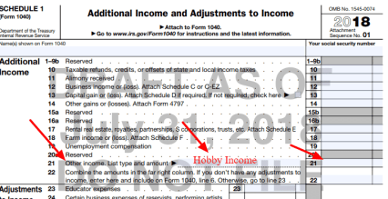 Where to report hobby income on a tax return.