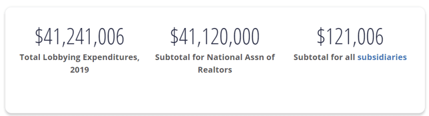 buying a home destroys wealth because it benefits the realtors who lobby