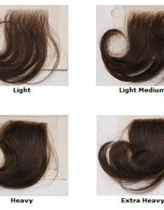 Full lace front wigs hair density chart wealthy also guide rh wealthyhair