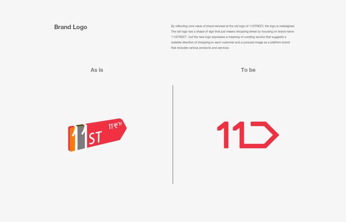 11street Rebranding By Plus X