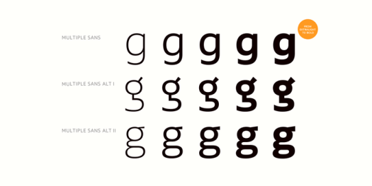 Multiple fonts from Latinotype - Alternates ranging for all weights