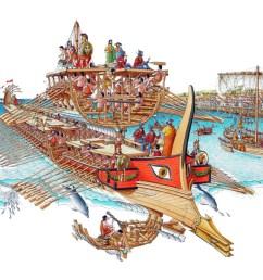 diagram of trireme ship [ 1600 x 1129 Pixel ]