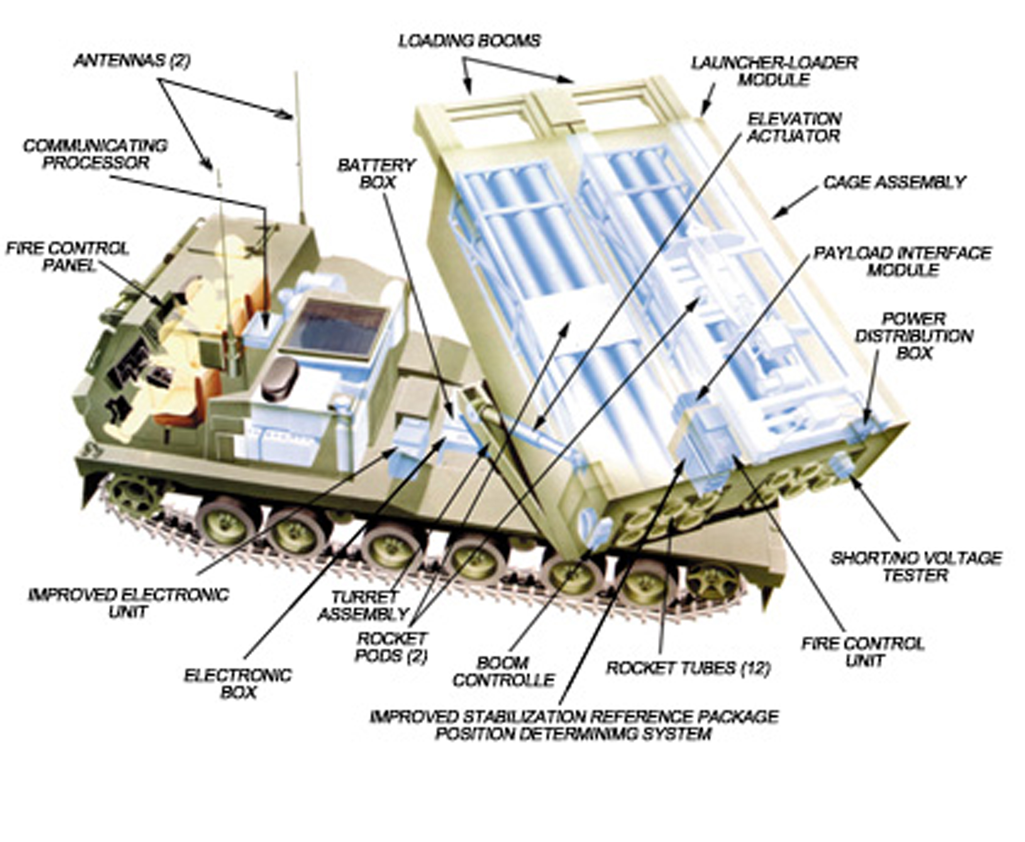 desert hawk diagram 2000 vw jetta radio wiring multiple launch rocket system 227 mm mlrs  the