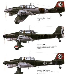 ironically the ju 87 was originally powered by the british rolls royce kestrel engine ten engines were ordered by  [ 1128 x 1418 Pixel ]