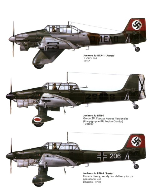 small resolution of ironically the ju 87 was originally powered by the british rolls royce kestrel engine ten engines were ordered by