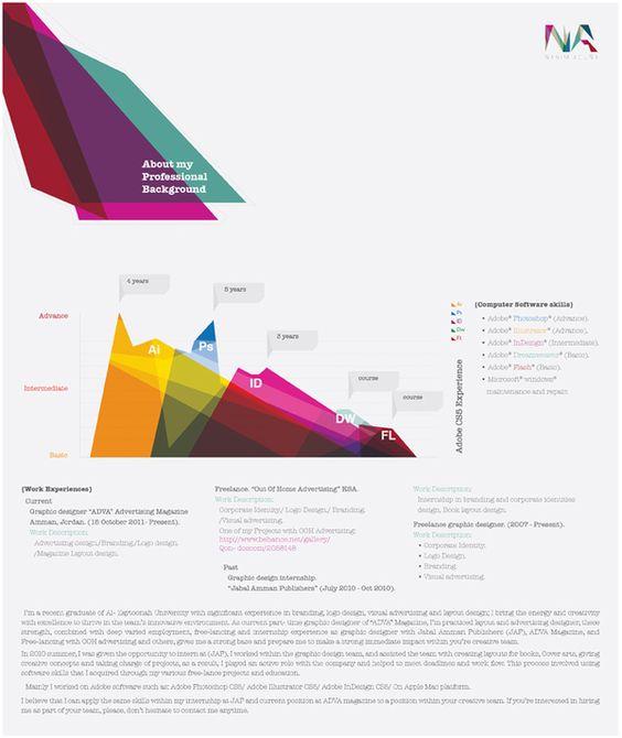 Graphic Design Resume Templates - sarahepps.com -